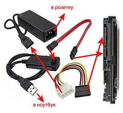 Установка жесткого диска в системный блок ПК